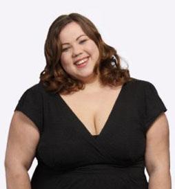 Diabetes Melitus Dengan Obesitas 2019
